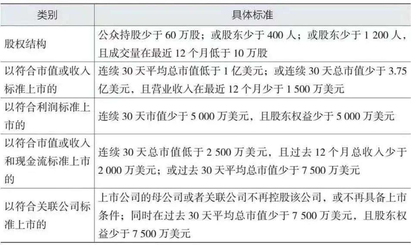 (图片来自肖钢《中国资本市场变革》)
