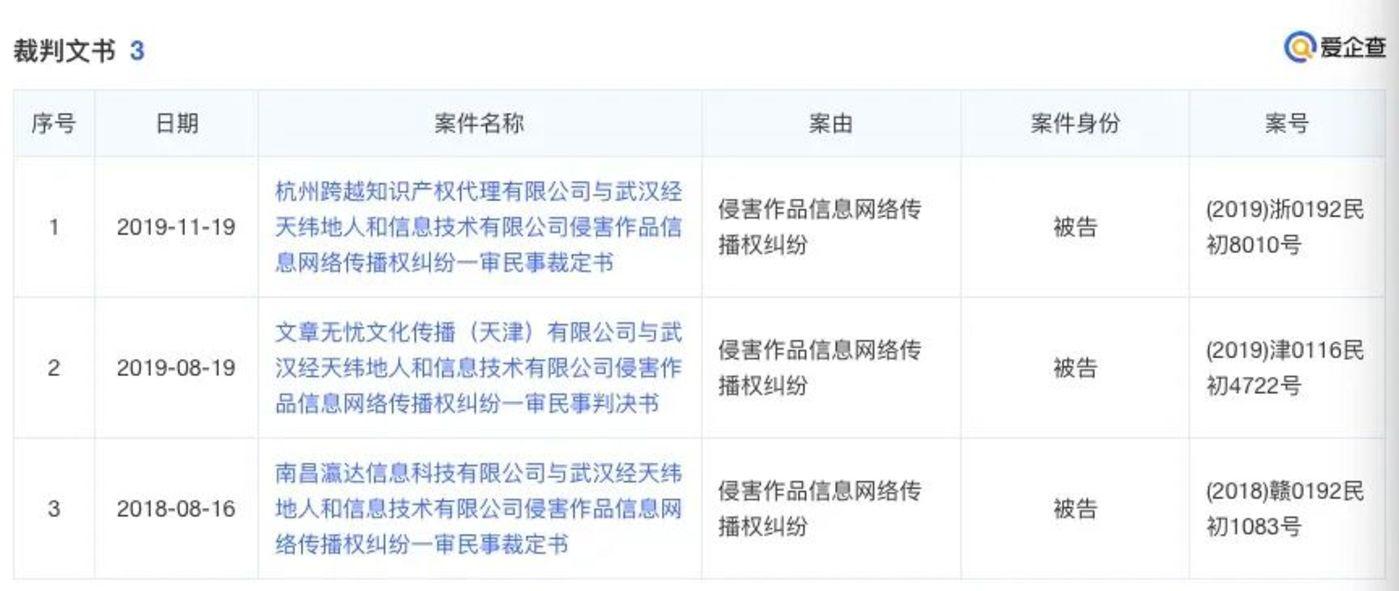 武汉经天纬地人和信息技术有限公司相关的裁判文书
