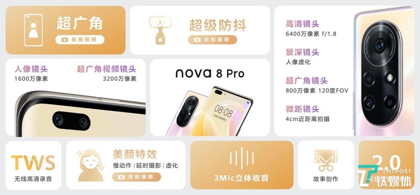 华为nova8 Pro摄像头卖点