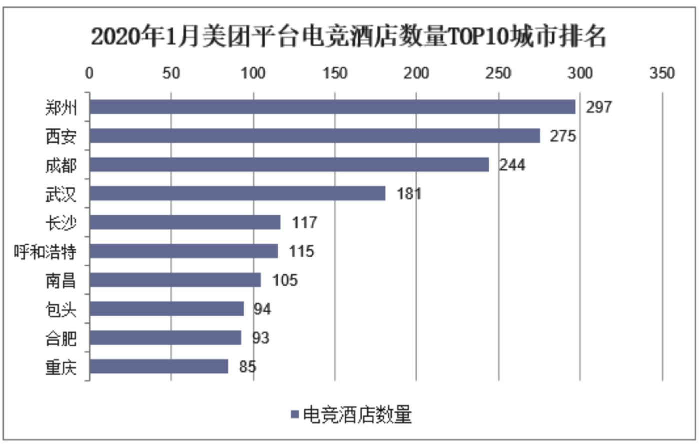数据来源:华经产业研究院
