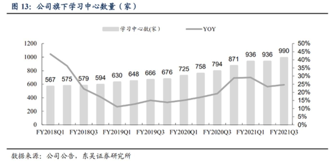 图源:东吴证券研究报告
