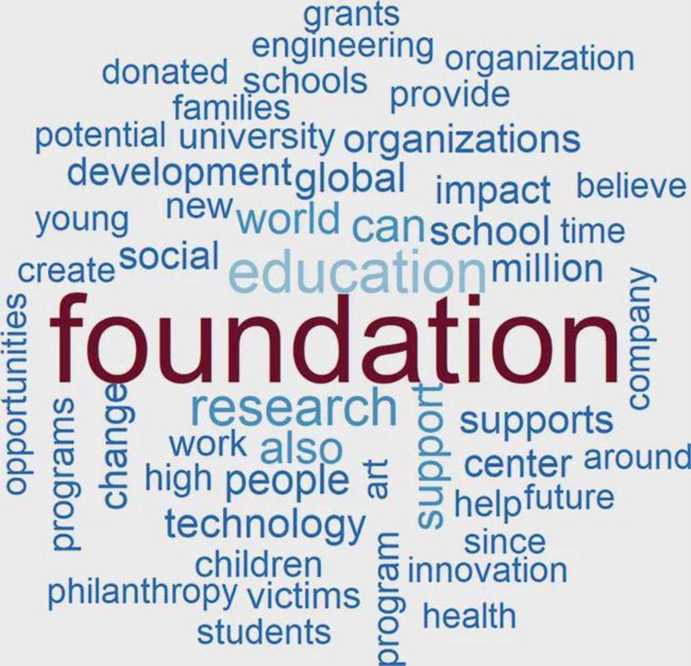 图   科技精英们在基金会的使命陈述中最常使用的 50 个词 (来源:PLUS ONE)