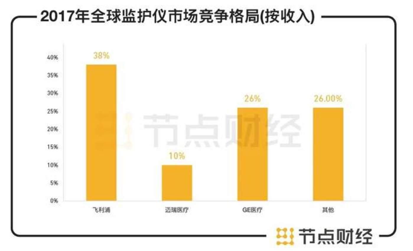 数据来源:华创证券