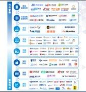 毕马威发布2020中国领先金融科技企业50榜单,京东数科、度小满在列