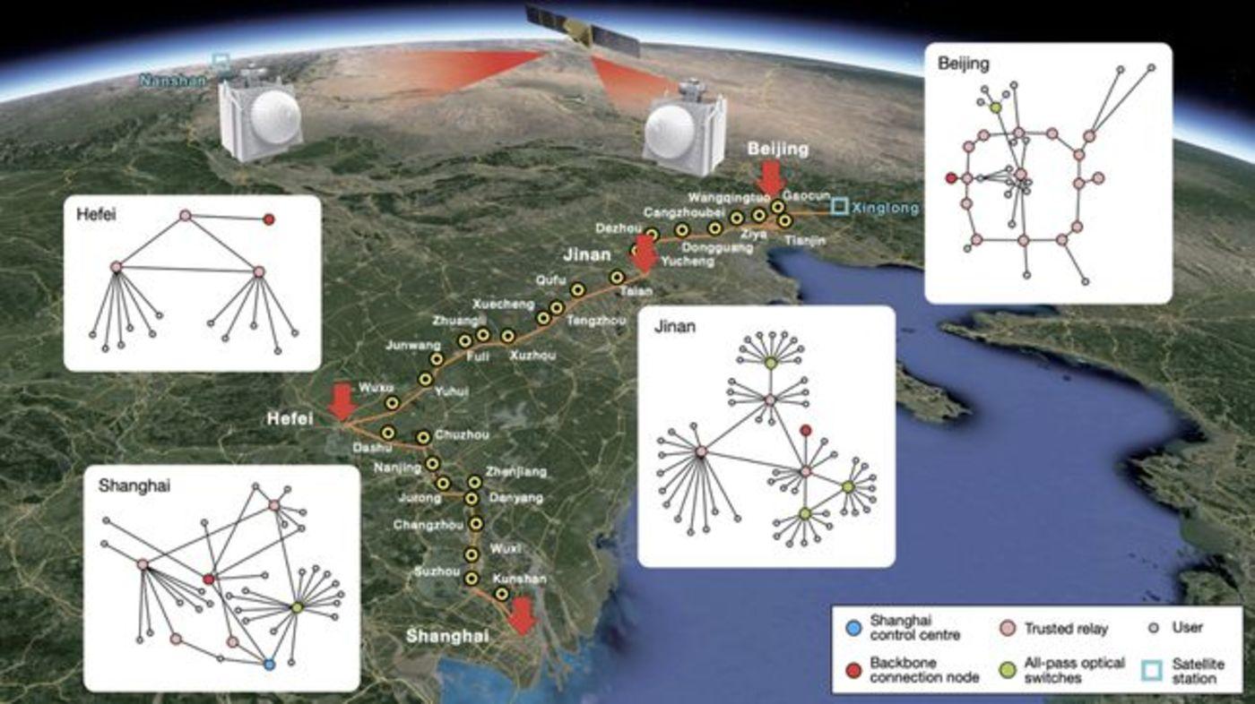 图 集成的天地一体化量子通信网络图解(来源:Nature)