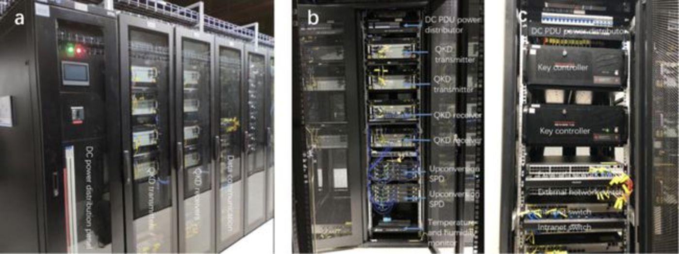 图 主干网中继节点的硬件设置(来源:Nature)