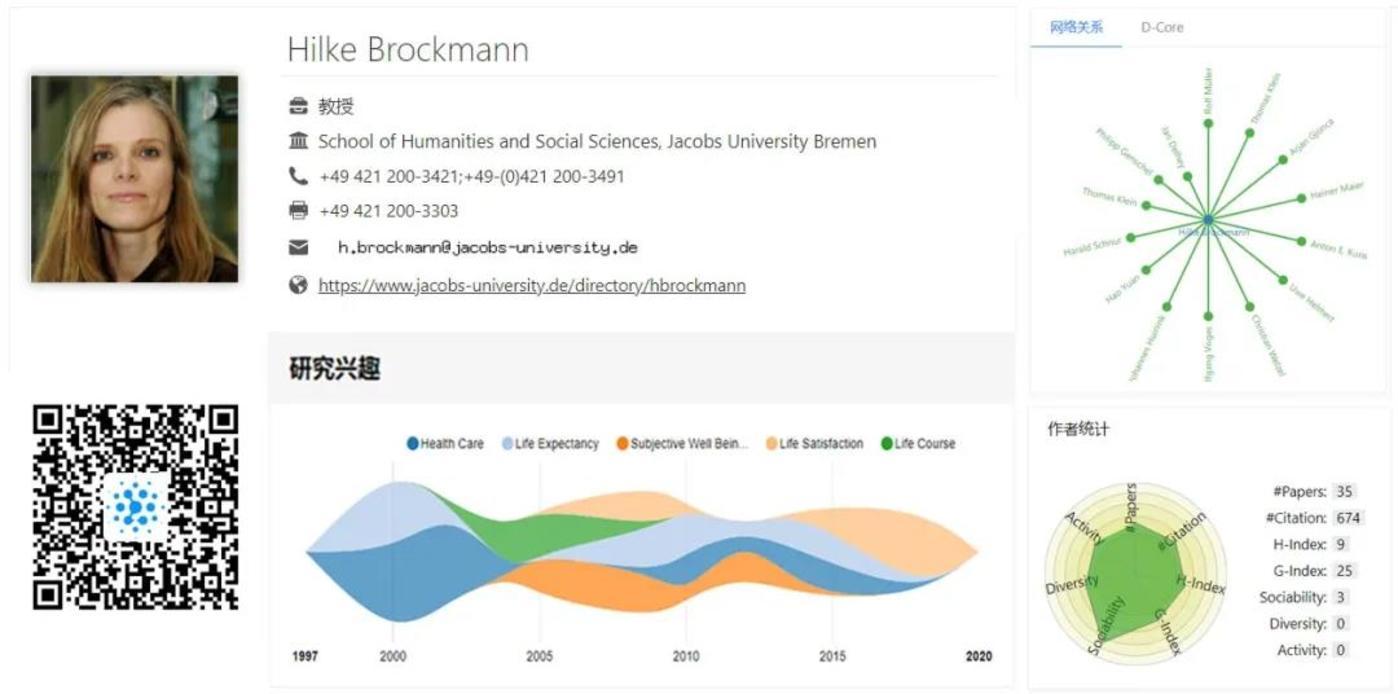 图   论文通讯作者、德国不来梅雅各布斯大学教授 Hilke Brockmann