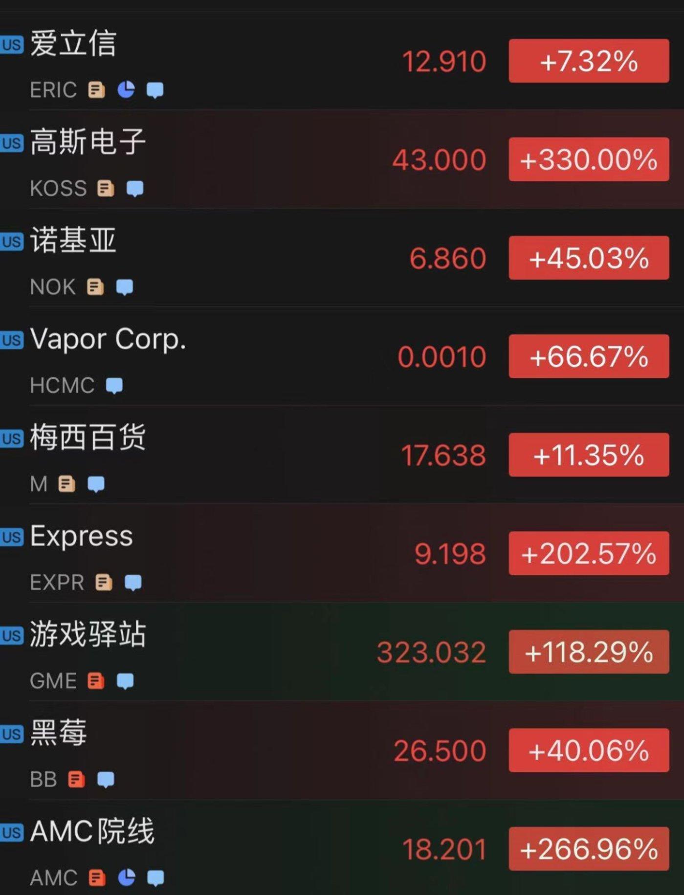 截至北京时间凌晨3:58