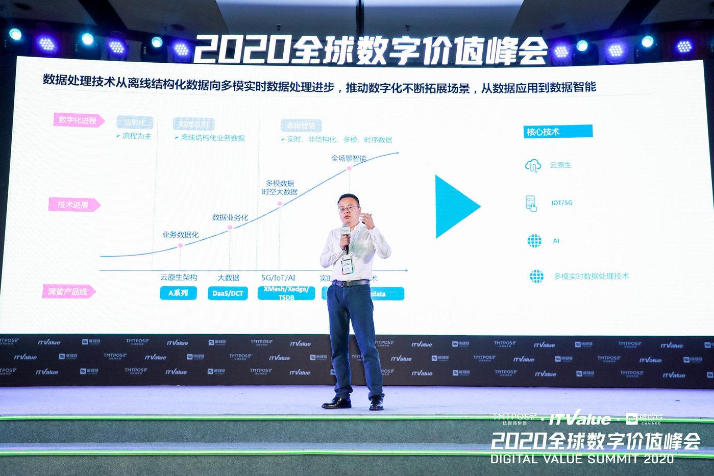 赵杰辉在2020全球数字价值峰会