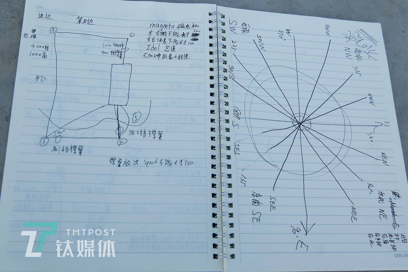 洪伟成的理论课笔记,上面画着五边跑道草图以及飞行标准。