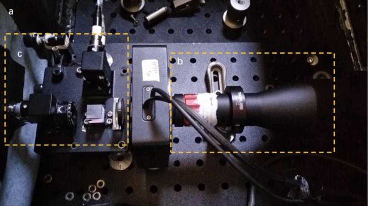 图 兴隆地面站的光学系统(a)硬件设备\(b)扩束器\(c)BB84模块(来源:Nature)