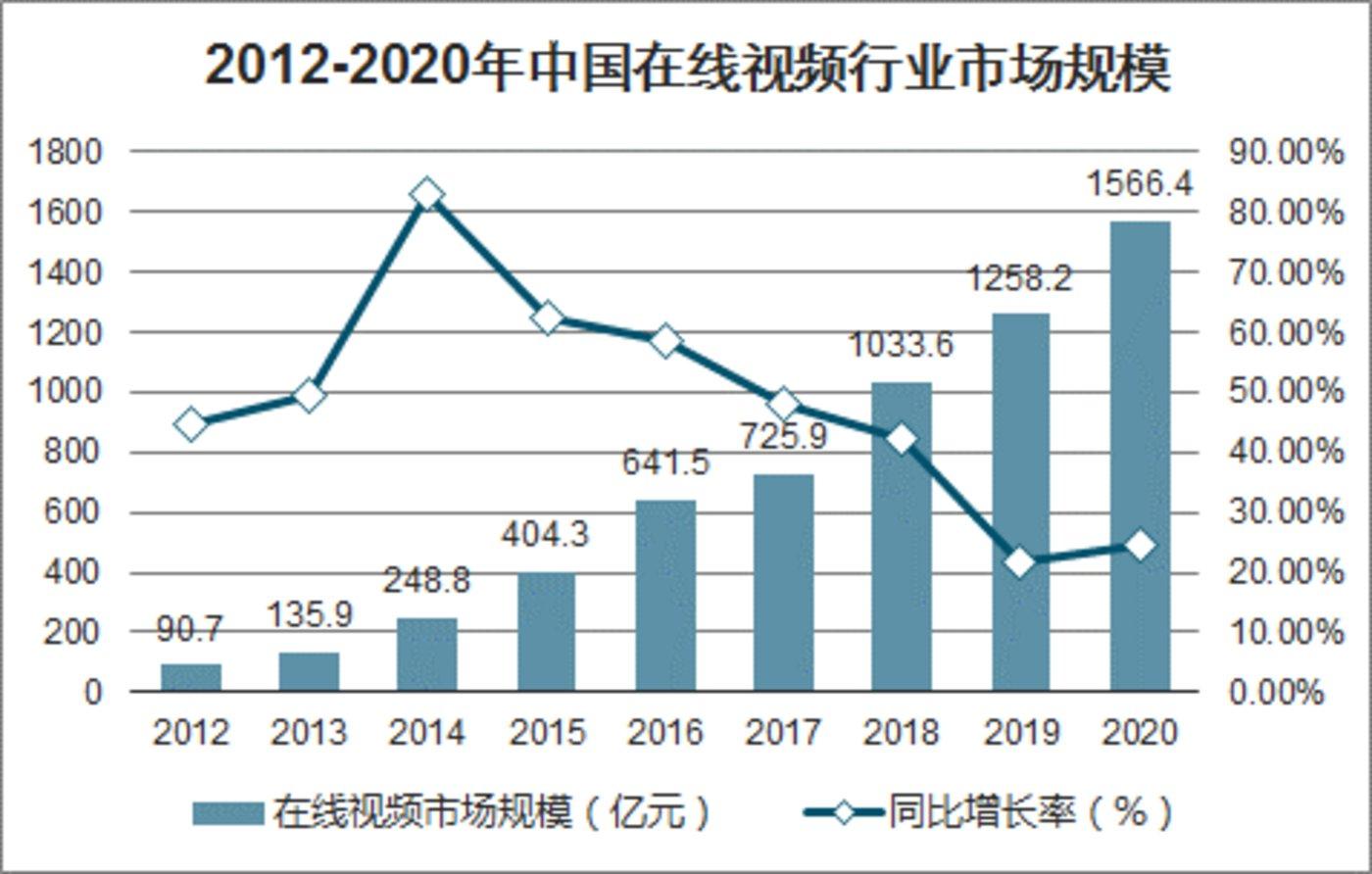 图片来自中国产业信息网