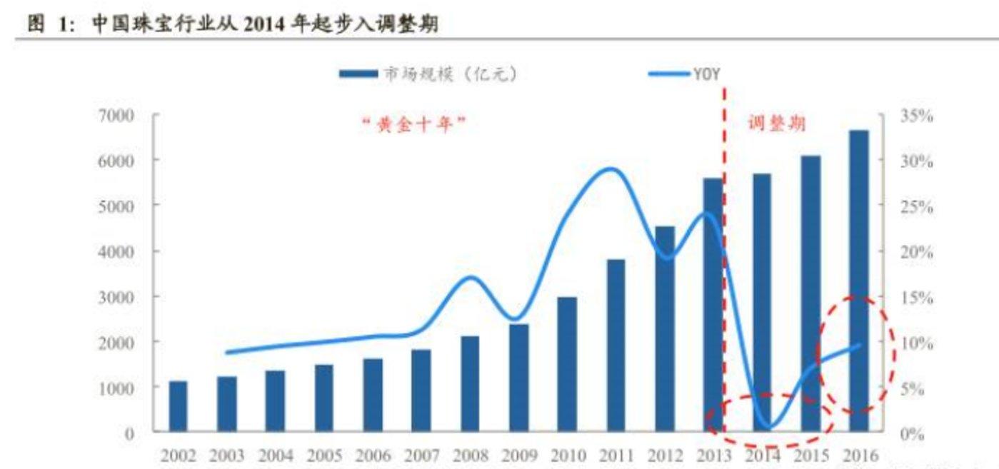 数据来源:国泰君安证券