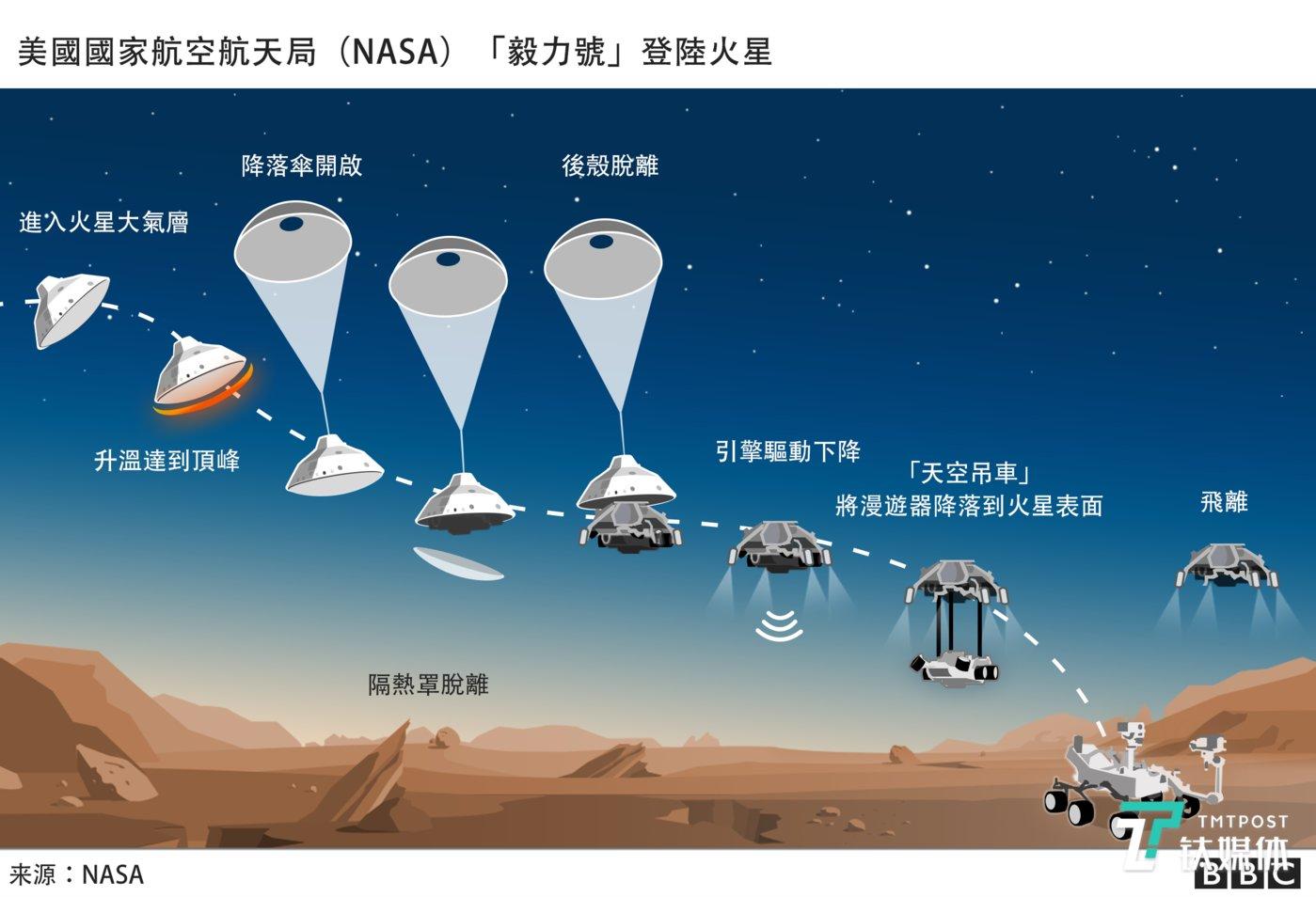 (图片来源:BBC中文)