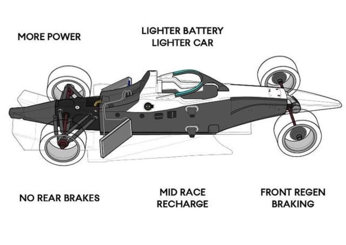 第二代电动方程式赛车的结构图