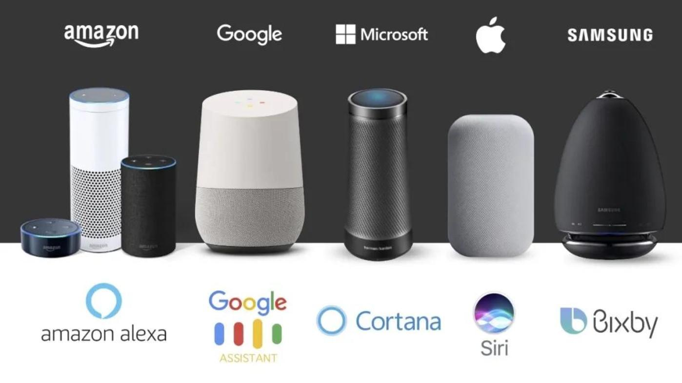 图 | 多种多样的语音交互系统 (来源:Medium)