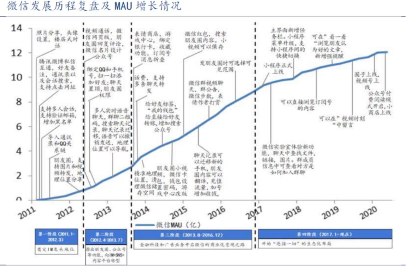图片来源:太平洋证券