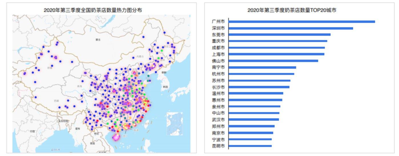 图片来自《2020年第三季度中国城市活力研究报告》