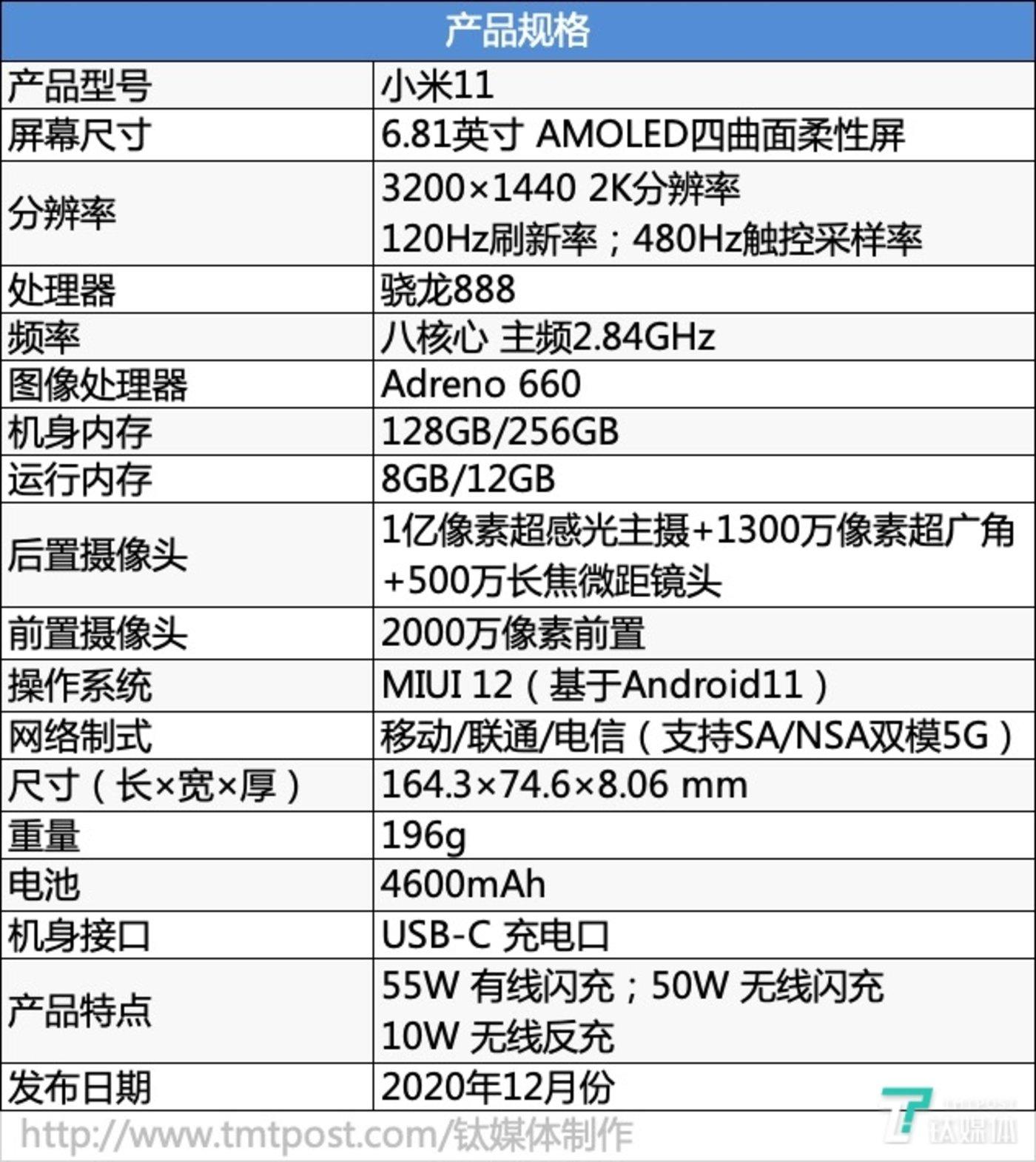 小米11硬件参数一览