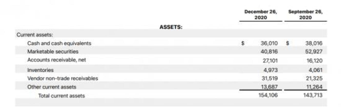 Q1财报现金储备数据