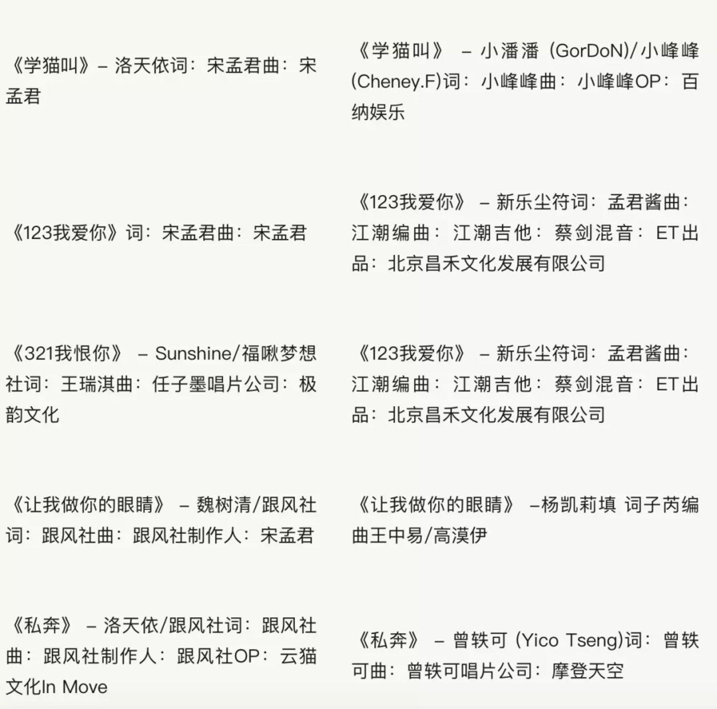"""音乐人宋孟君的大量作品被质疑""""洗歌"""""""