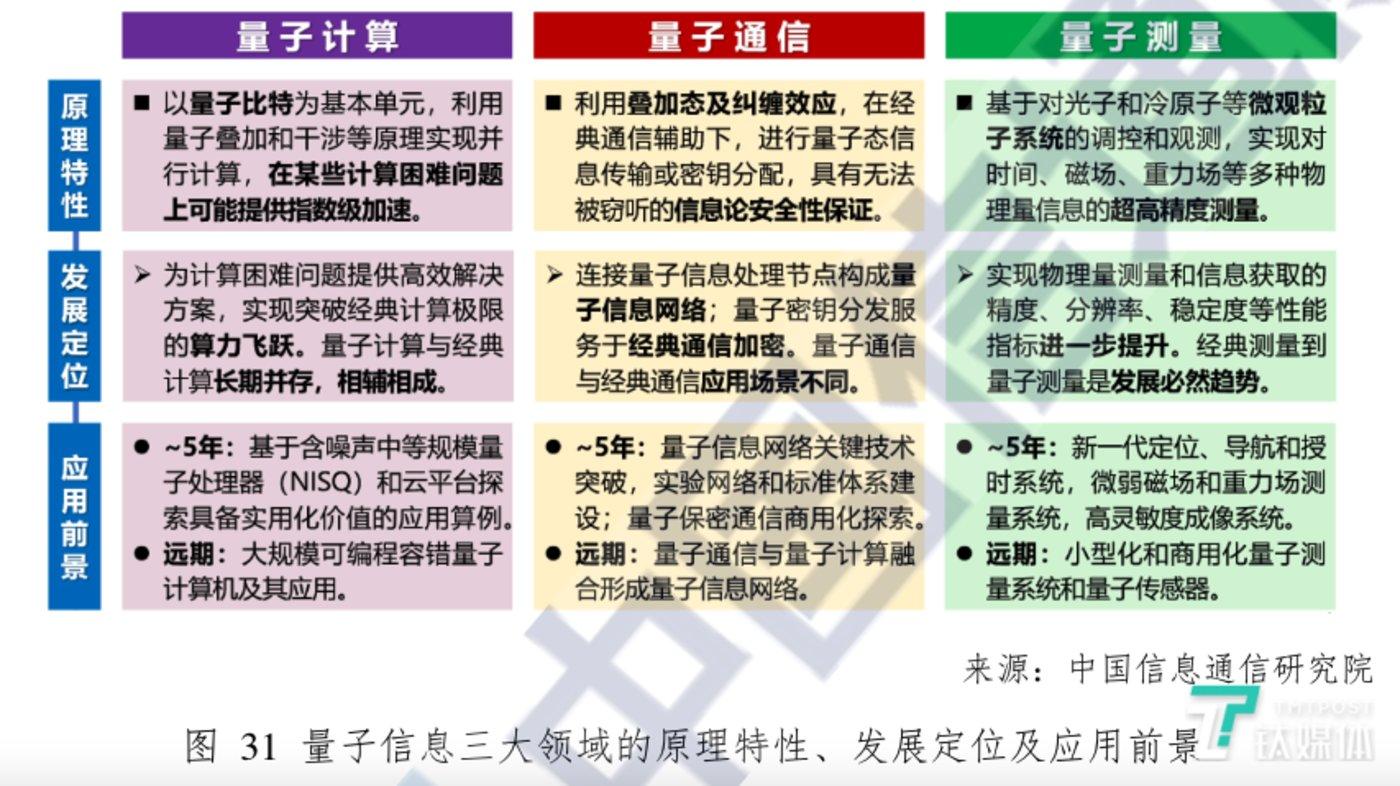 来源:中国信通院