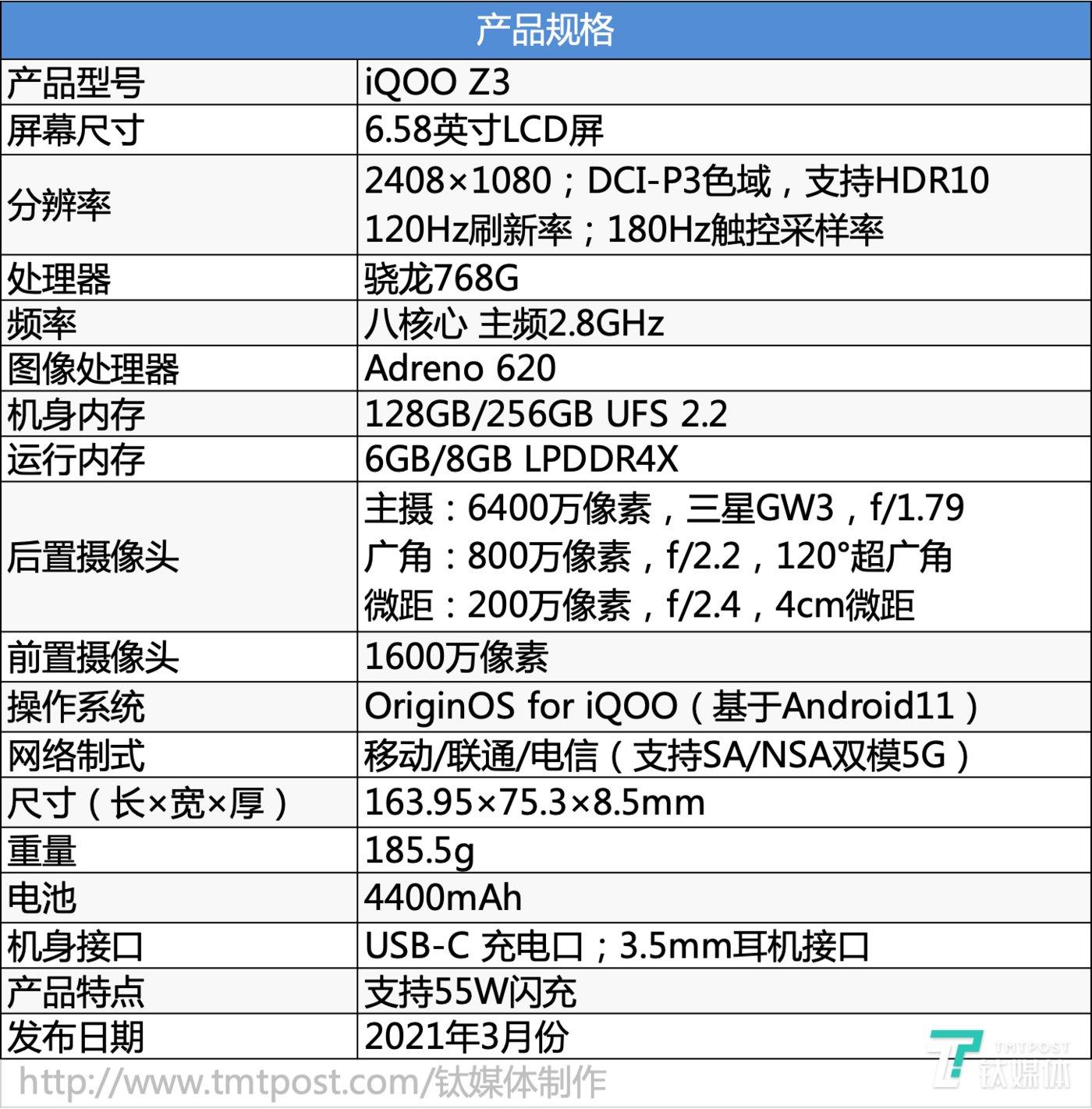 """iQOO Z3体验:55W闪充加持,千元机性价比""""守门员""""丨钛极客"""