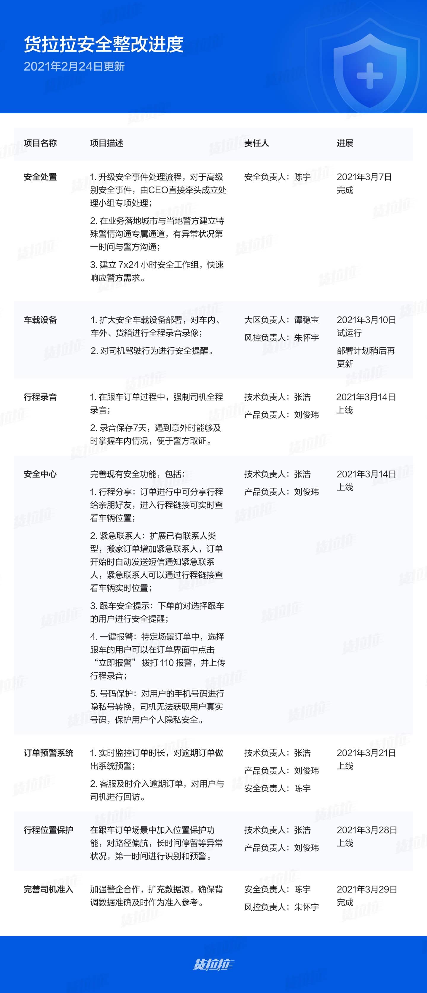 货拉拉在2月24日发布的整改声明