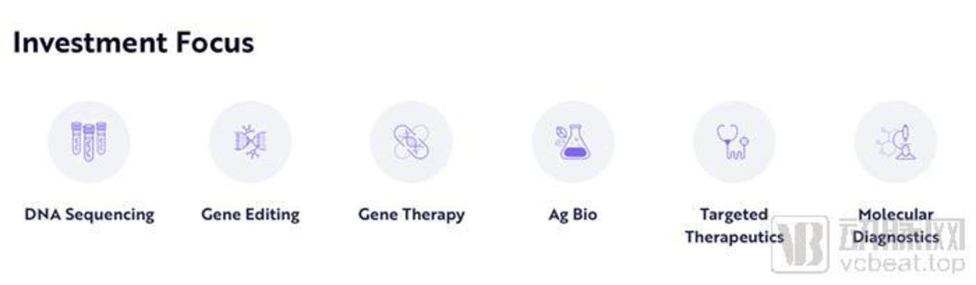 方舟旗下关于基因的投资方向 图源ARK Invest官网