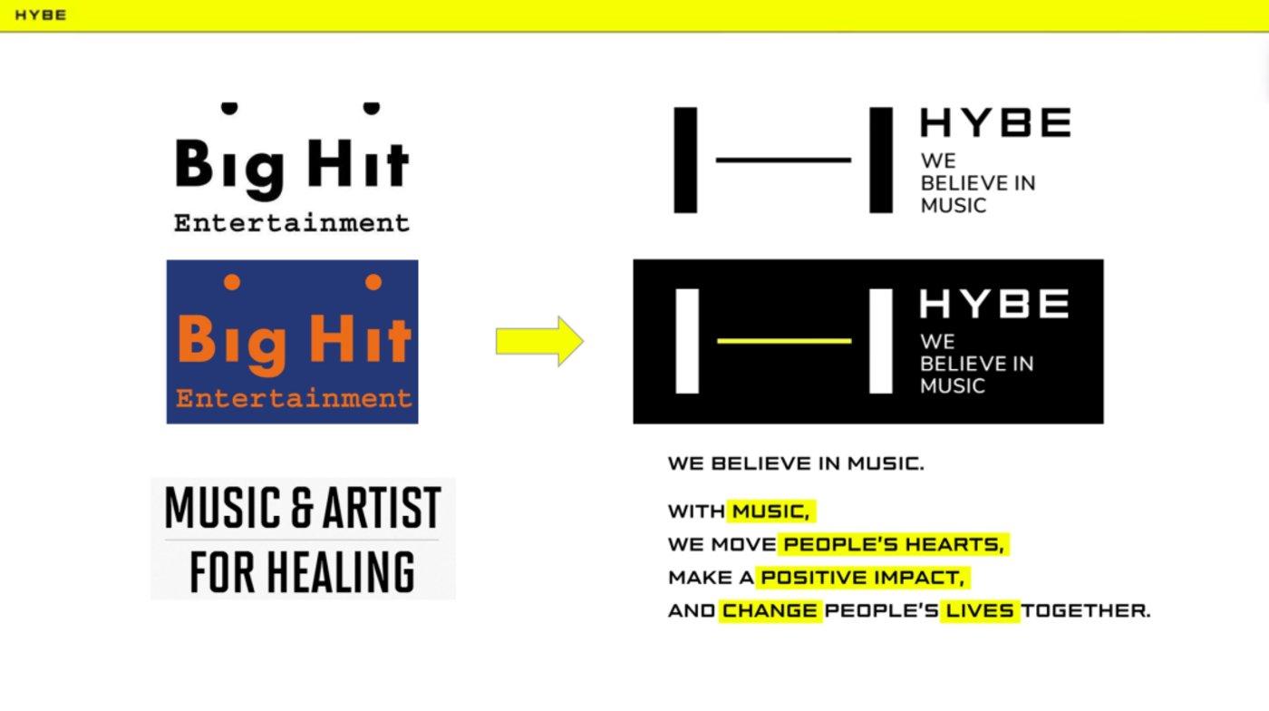HYBE更名前后的视觉形象设计与使命