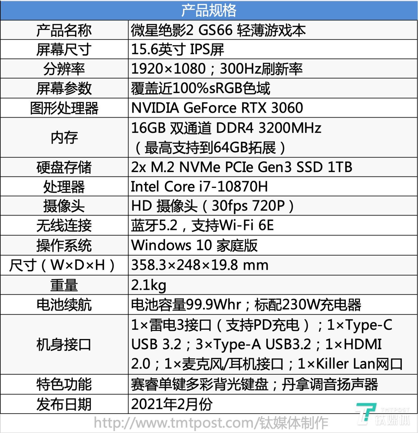 产品硬件参数一览