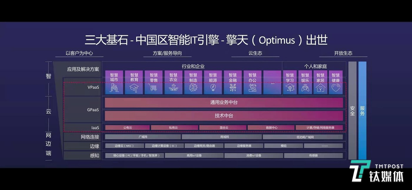 联想中国区IT引擎-擎天架构