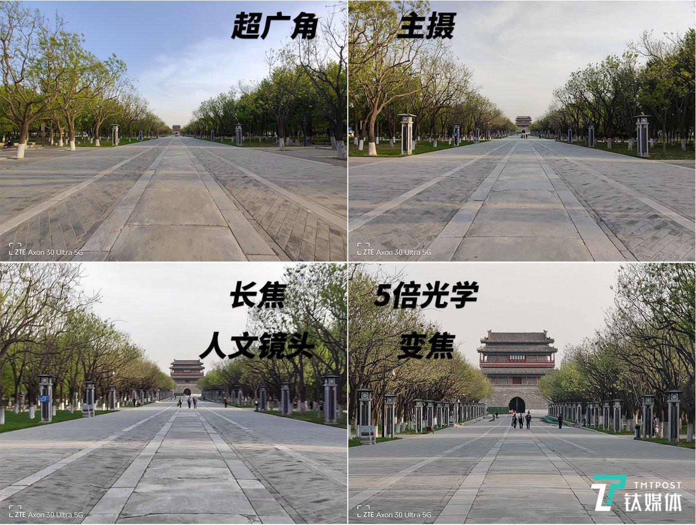 不同焦段镜头的取景范围示意
