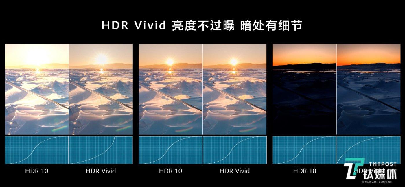 HDR Vivid认证