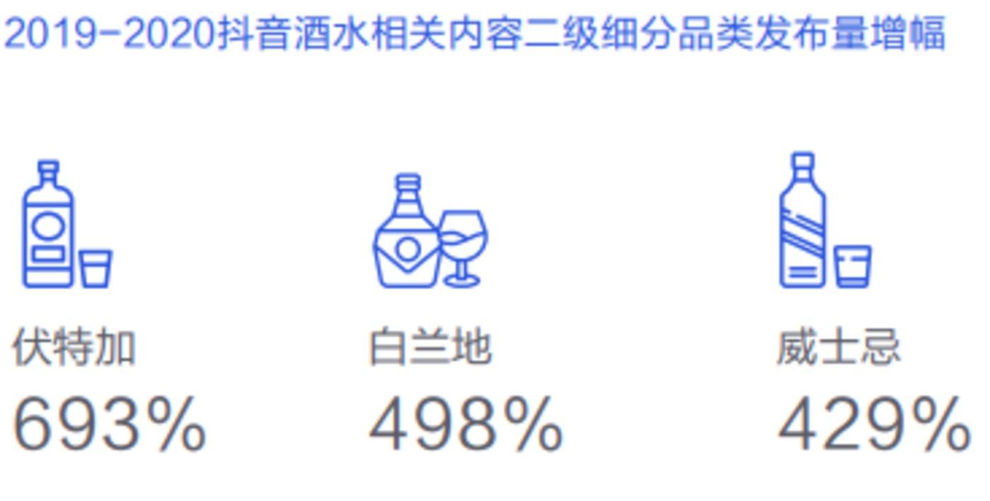 数据来源:巨量引擎