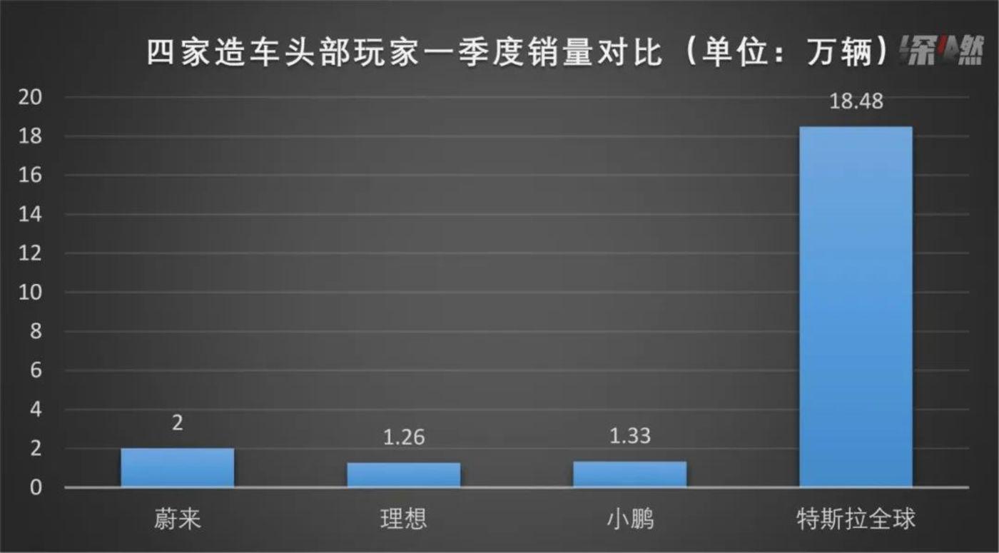 资料来源 / 公司官网