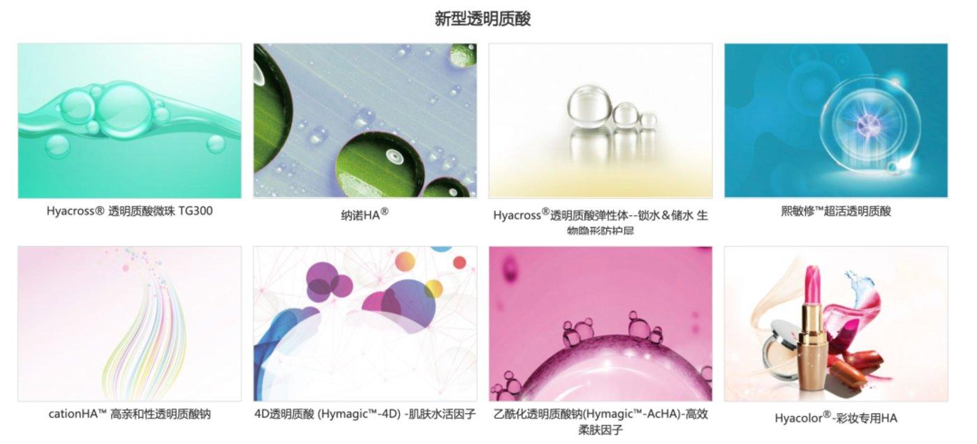 ▲ 华熙生物推出的新型透明质酸产品。图片来源:华熙生物官网