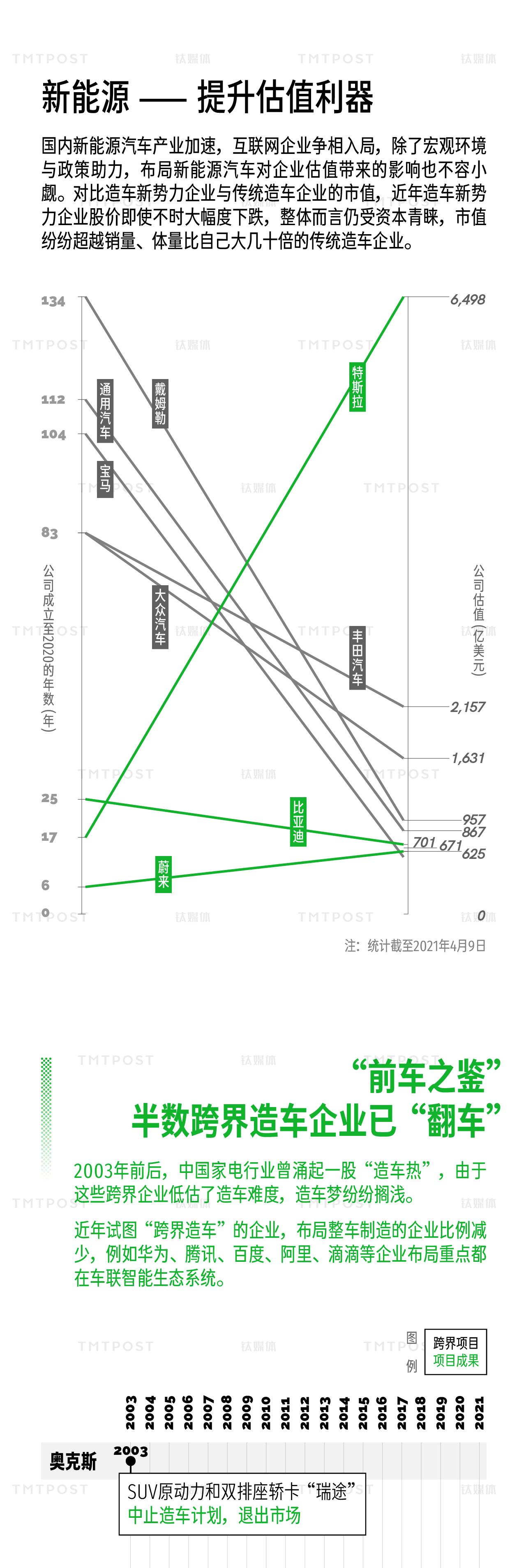 钛度图闻·第 4 期,制图/钛媒体App