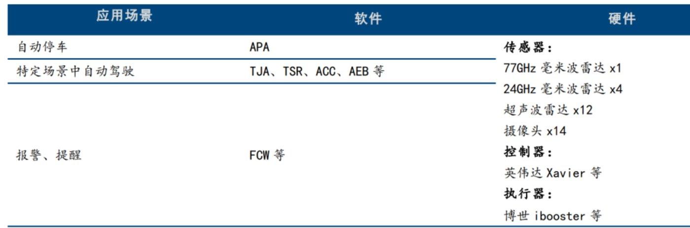 图片来源:券商研报、公司官网等