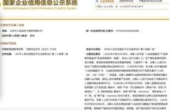 网红燕窝小仙炖因虚假宣传被罚20万