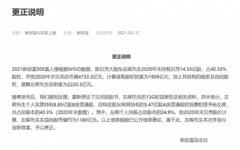 新财富发布更正说明:左晖本次并非行业新首富