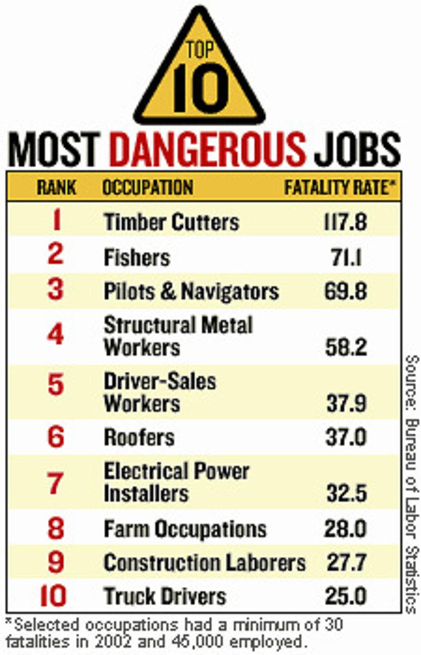 自动驾驶抢饭碗,年薪50万的卡车司机要失业?