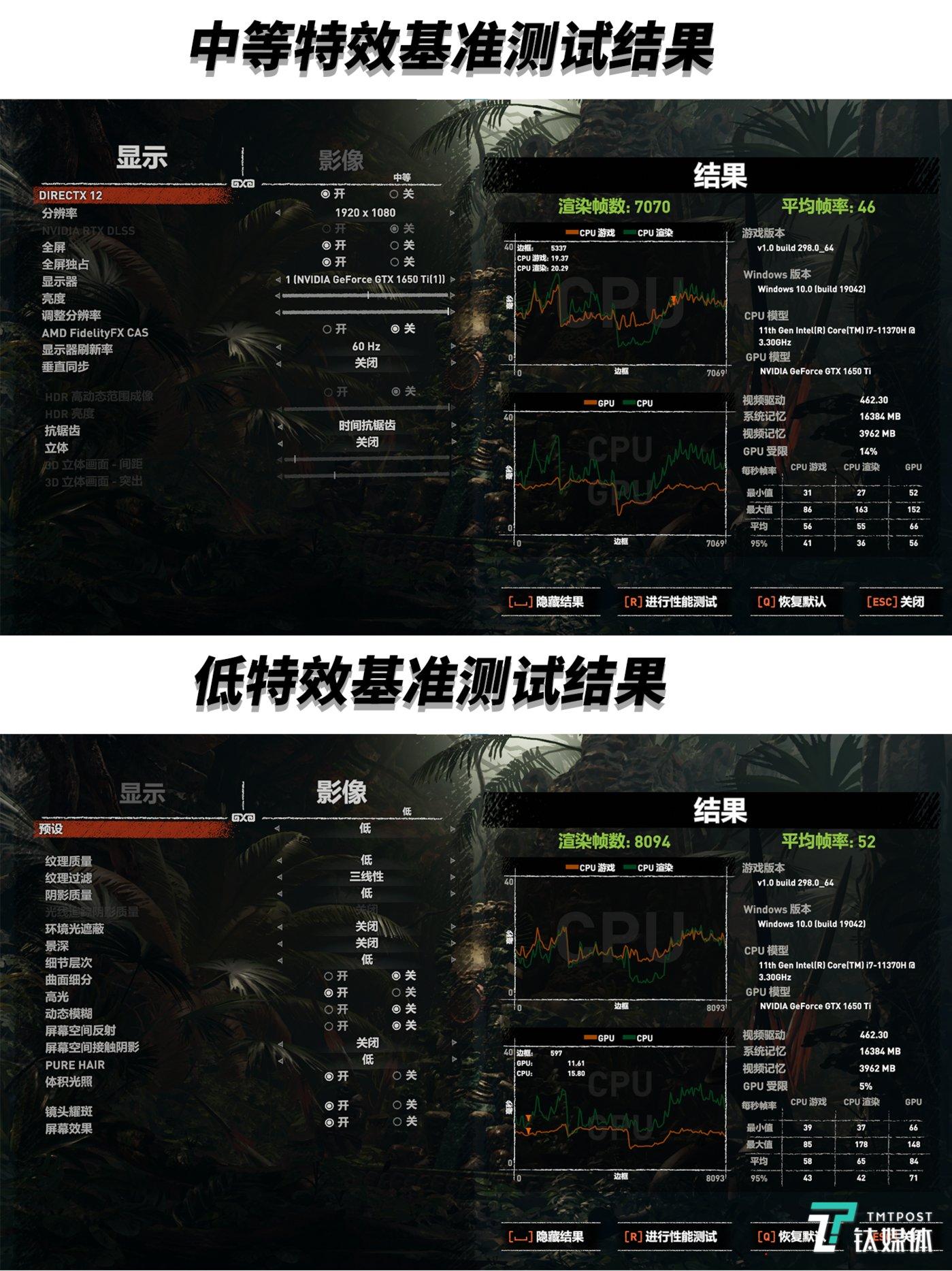 古墓丽影·暗影游戏帧率测试表现