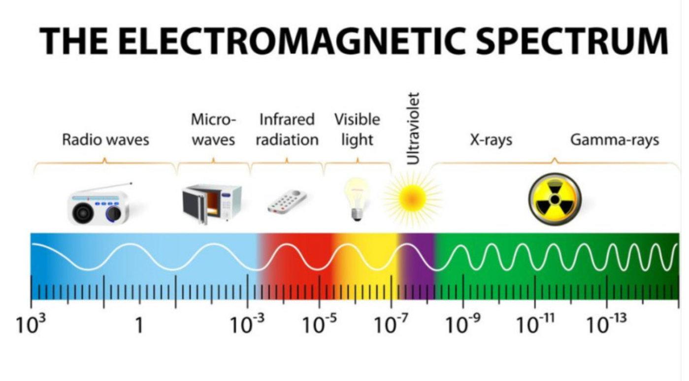 我国科学家发现宇宙最高能量光子,打破了人类对银河系的认知