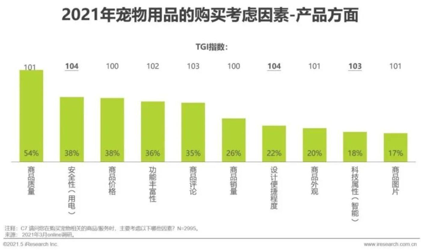 图片来源:《2020年中国宠物行业白皮书》