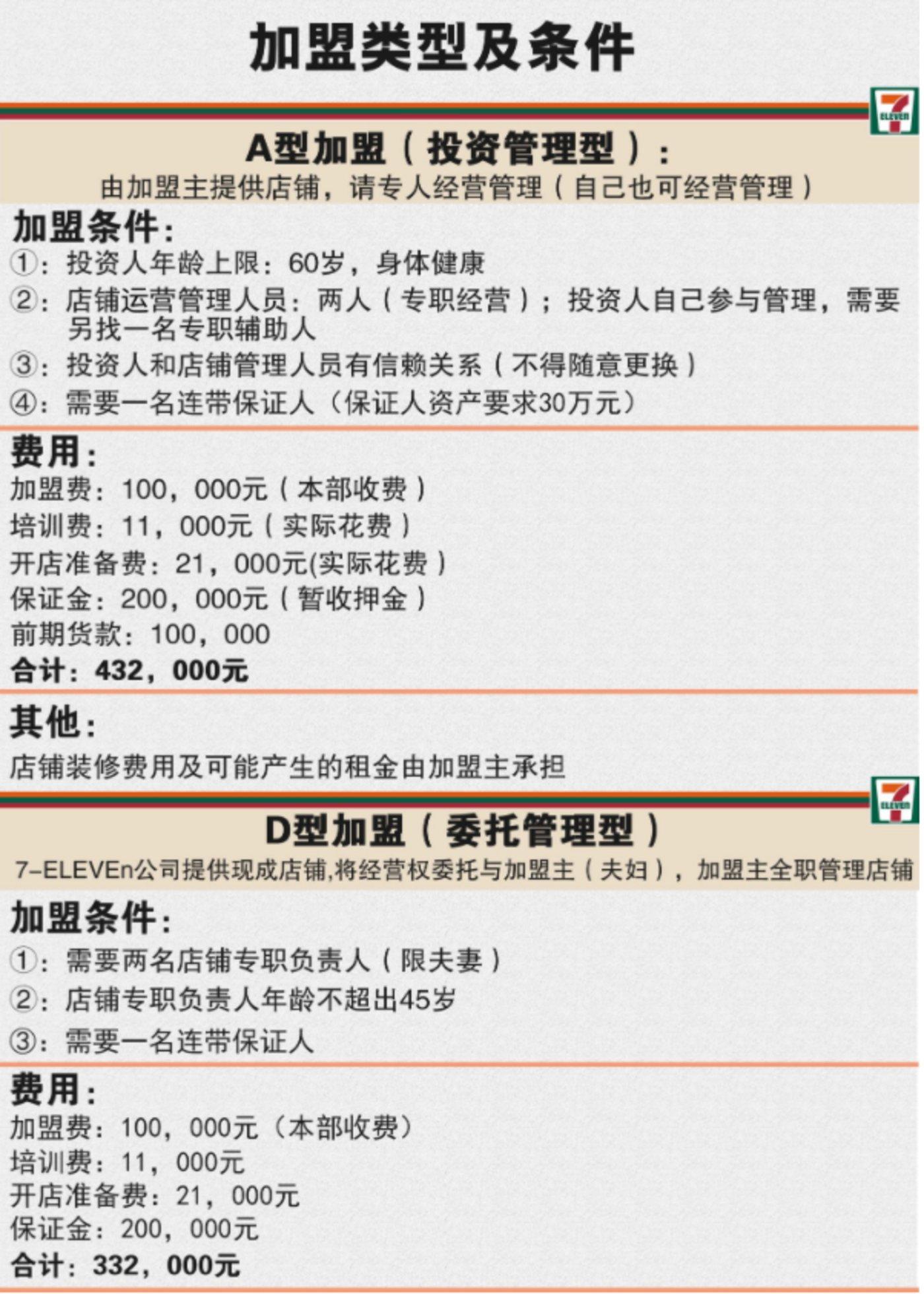 (7-11加盟模式)