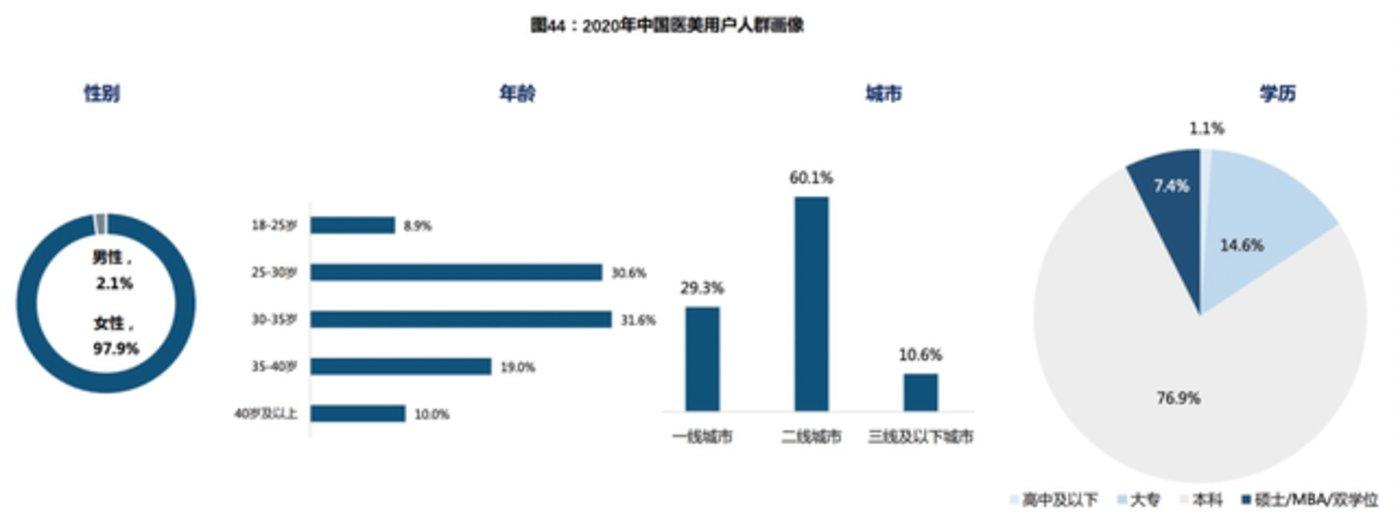 图片来源:中航证券研报