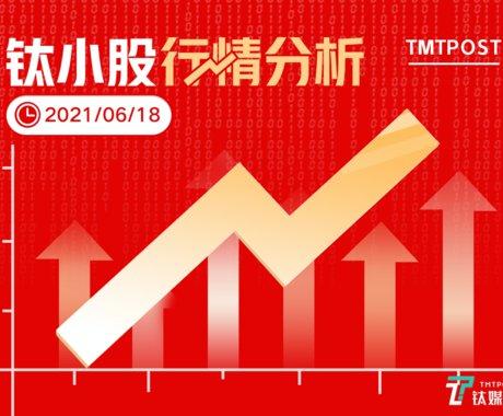 6月18日A股分析:约2800家个股上涨,锂电池、新能源车板块大涨