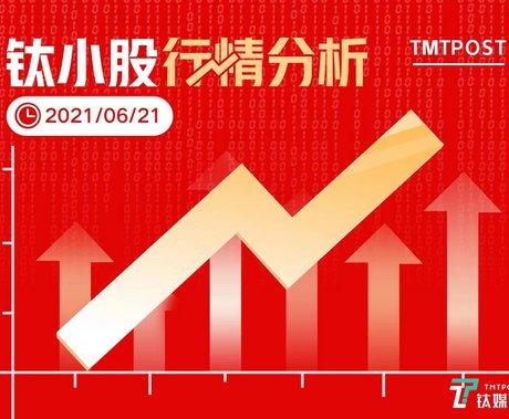 6月21日A股分析:创业板指涨近1%,科技股走强,鸿蒙概念股冲高
