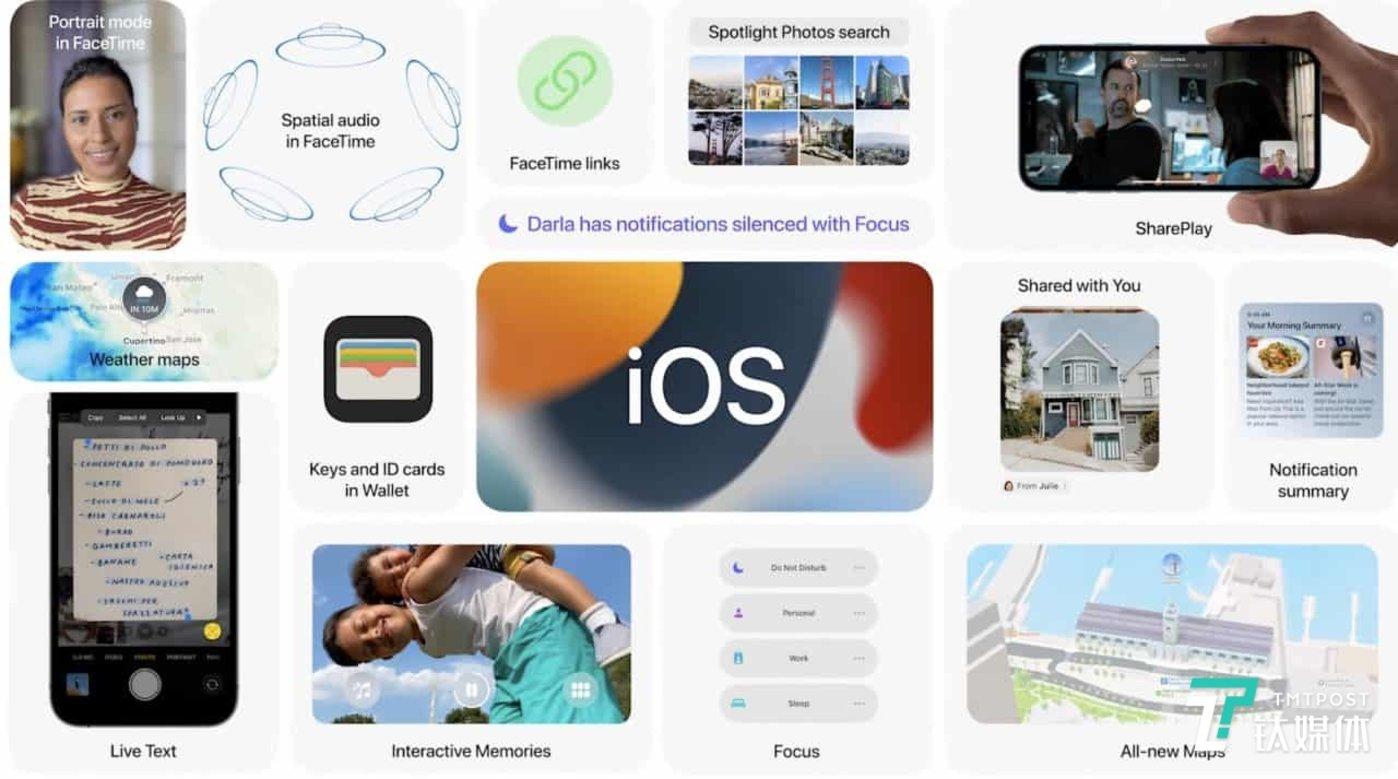 iOS 15新功能
